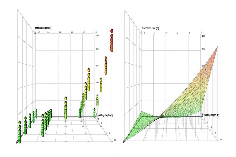 Diseño y Estadística Científica