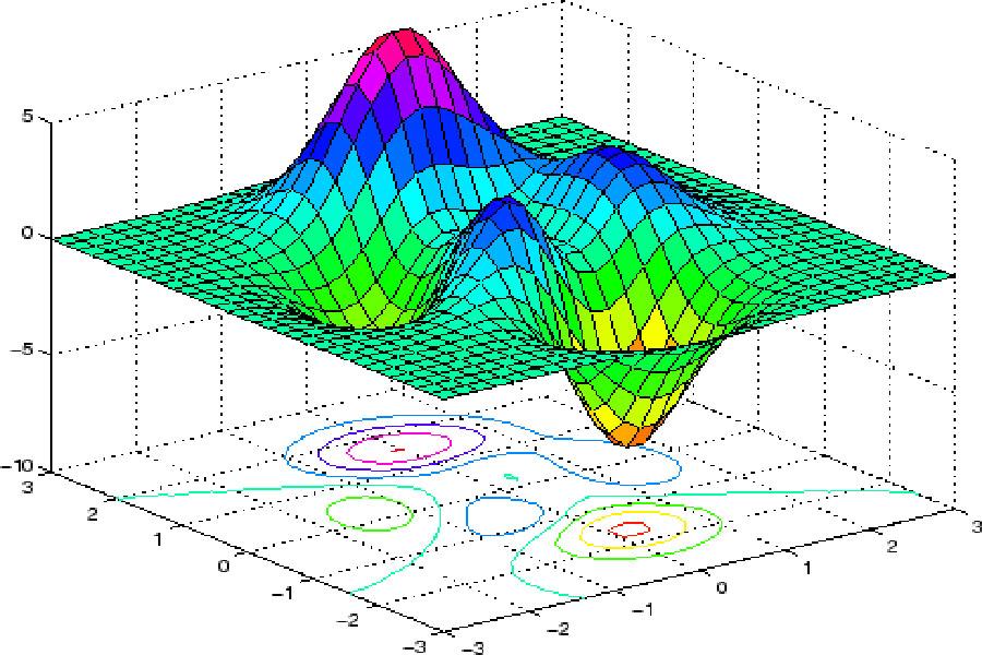 Diseño en Estadística Biomédica Argentina